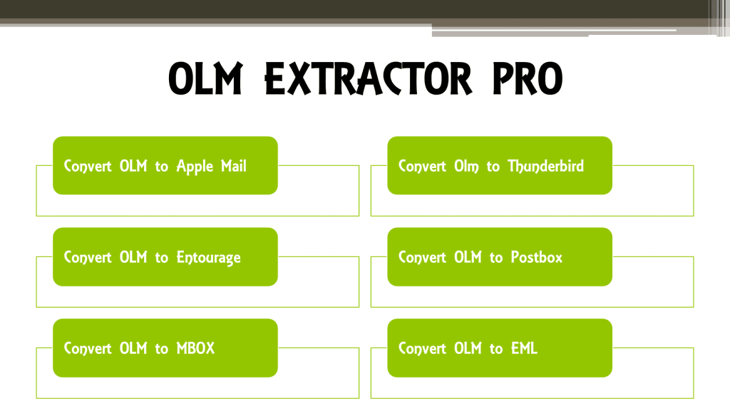olm to mac mail converter