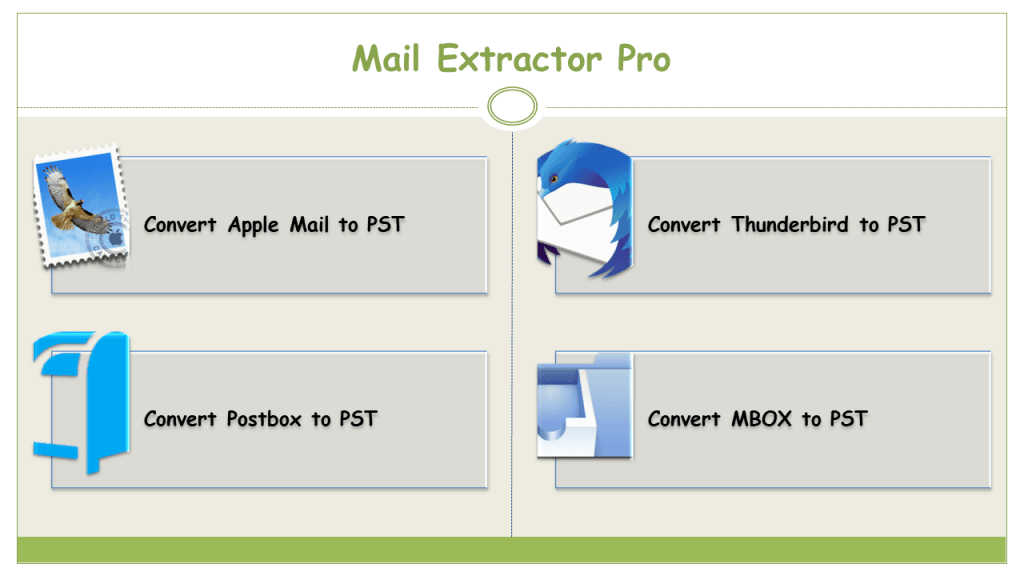 Postbox Export to PST