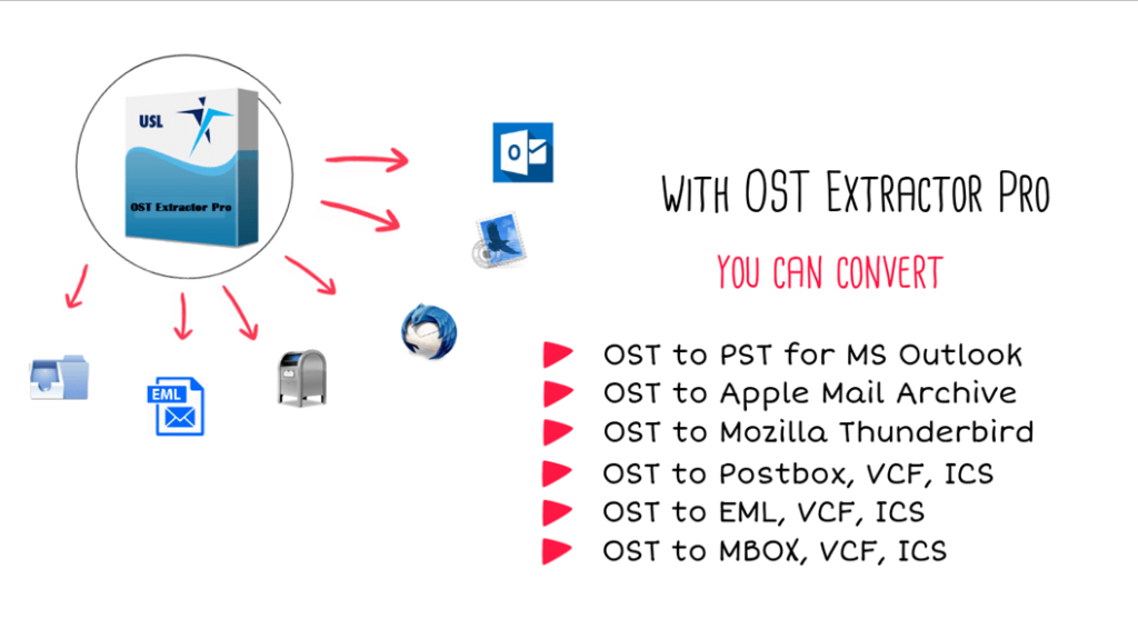 ost to pst migration